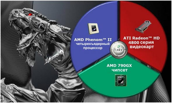 Состав AMD Dragon