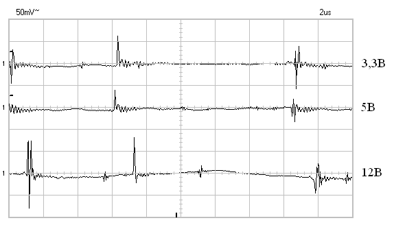 Осцилогнаммы по результатам тестирования HuntKey HK701-11PEP 700W