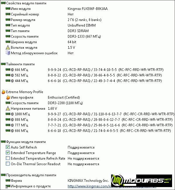 Kingmax DDR3 1333 DIMM 16Gb Kit (2*8Gb) — Модули