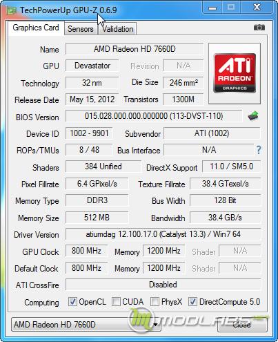 Radeon HD 7660D