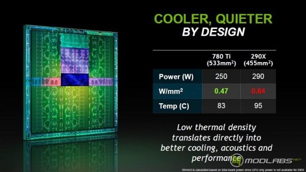 GeForce GTX 780 Ti