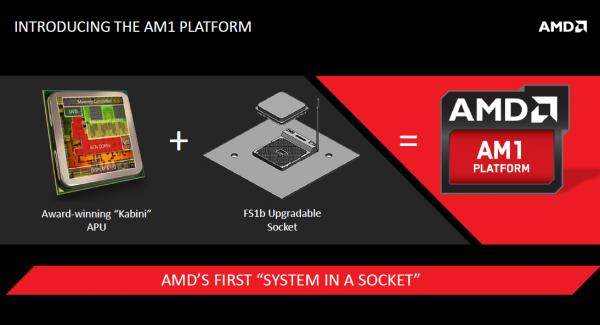 AMD AM1 Athlon 5350