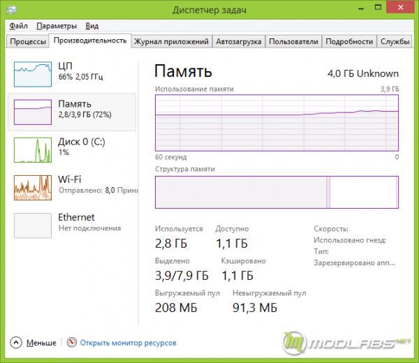 Acer 5935G