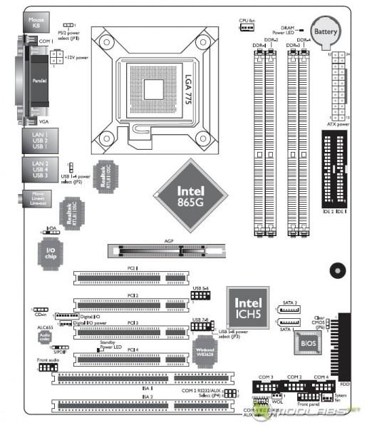 Блок-схема материнaской платы DFIITOX G7S620-N