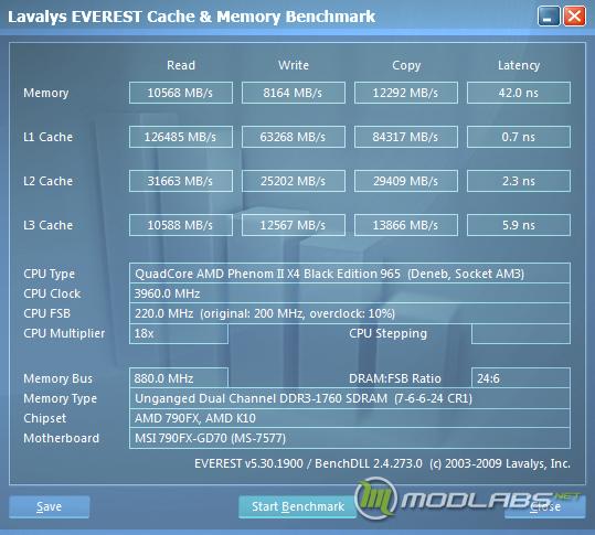 Kingmax Memory DDR-3 1600 Long-DIMM разгон и тестирование Everest