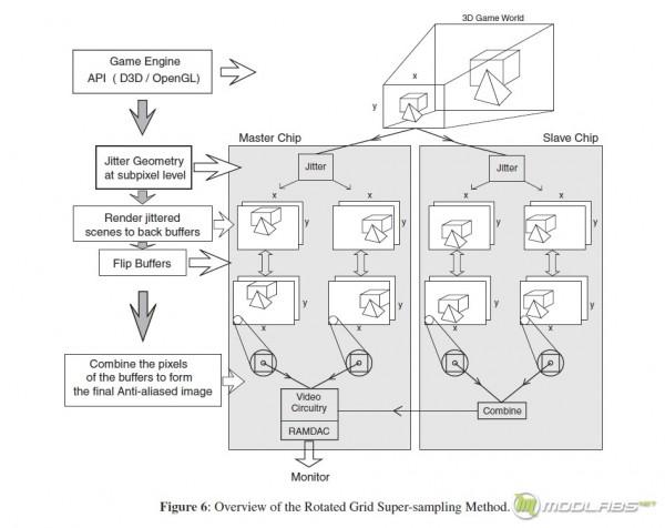 RGSAA принципиальная схема