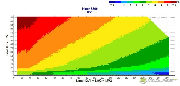 Hyper s500 KNH 12