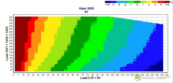 Hyper s500 KNH 5