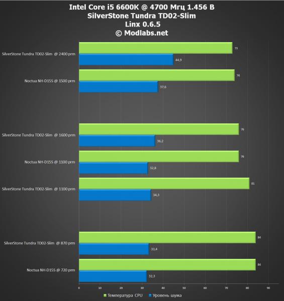 SilverStone Tundra TD02-Slim