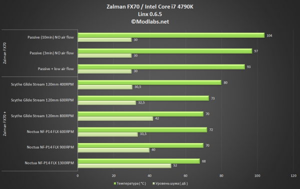zalman fx70