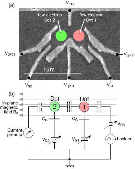 circuit electron dot