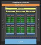 Inno3D GeForce GT 1030 0dB