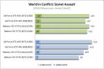 Soviet Assault AA