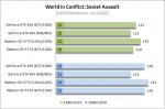 Soviet Assault no AA