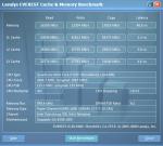 Тестирование в Everest Kingmax DDR-3 1600 XMP1