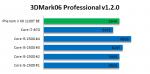 3Dmark 06 test results