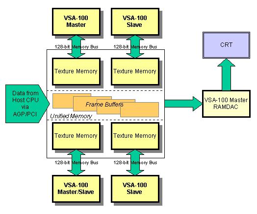 принципальая схема антенного усилителя