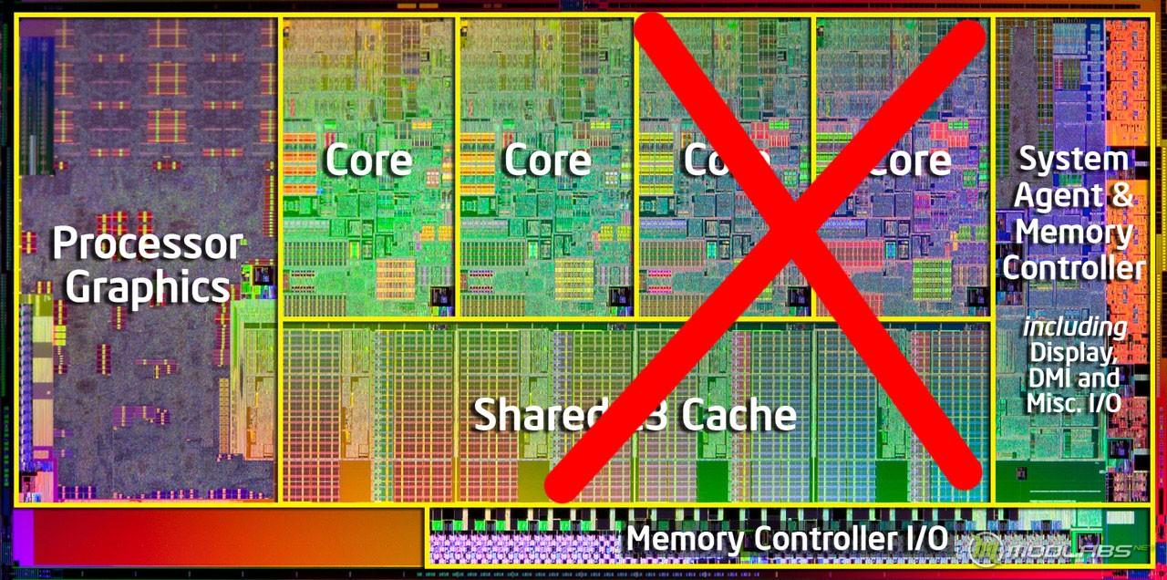 Процессоры, ядра и потоки. Топология систем / Блог компании Intel 29