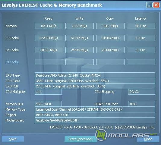 Athlon x2 240e@ 2400MHz Everext Cache and Memory Benchmark