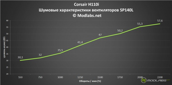 Corsair_H110i_01