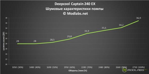 Deepcool_Capt_240Ex_27