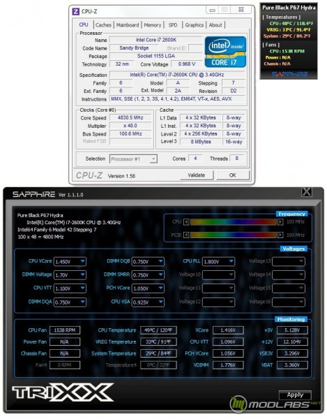 Обзор Sapphire Pure Black P67 Hydra - гаджет, утилита TRIXX, показания CPUz
