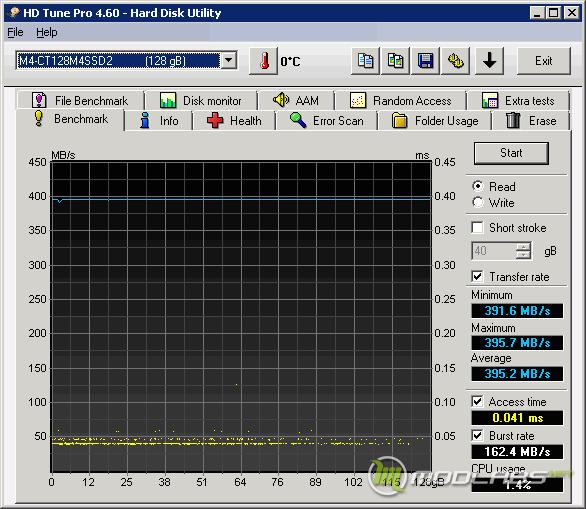 Crucial m4 128 Gb - HDTune - Empty