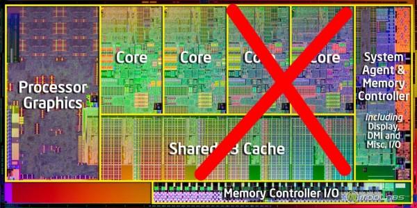 i3-2100 представляет собой половину Core i5 (Sandy Bridge)