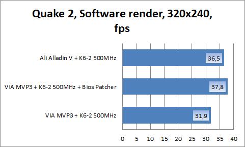 quake 2 software render