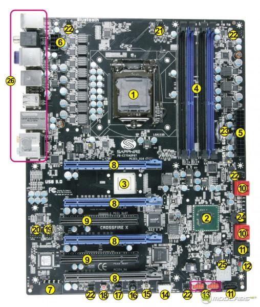 Обзор Sapphire Pure Black P67 Hydra - схема расположения элементов на материнской плате