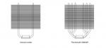 Структура кулера Thermolab BARAM