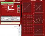 AMD FX-8150 пропускает такты