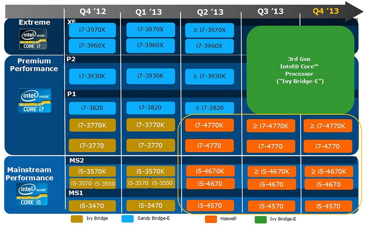 Intel-CPU-Roadmap-2013_1.jpg
