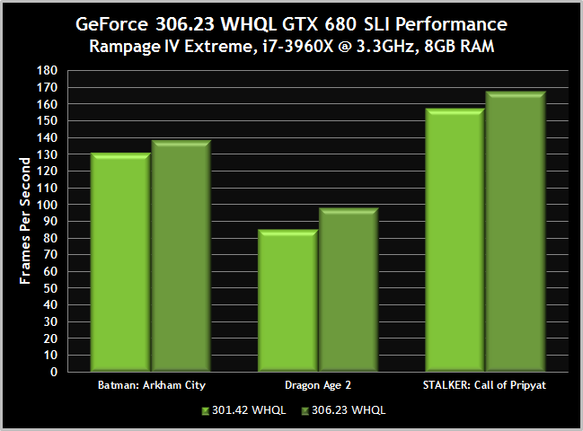 Nvidia Sli 650m скачать драйвер - фото 9
