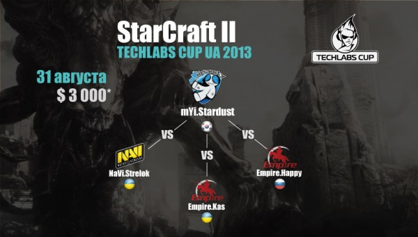 TECHLABS CUP UA 2013