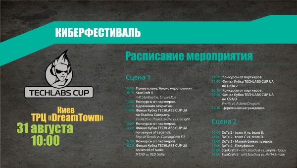 TECHLABS CUP UA 2013