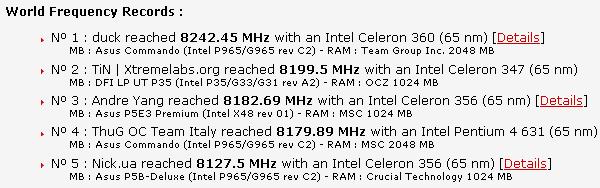 Мировой рекорд в дисциплине CPU-Z