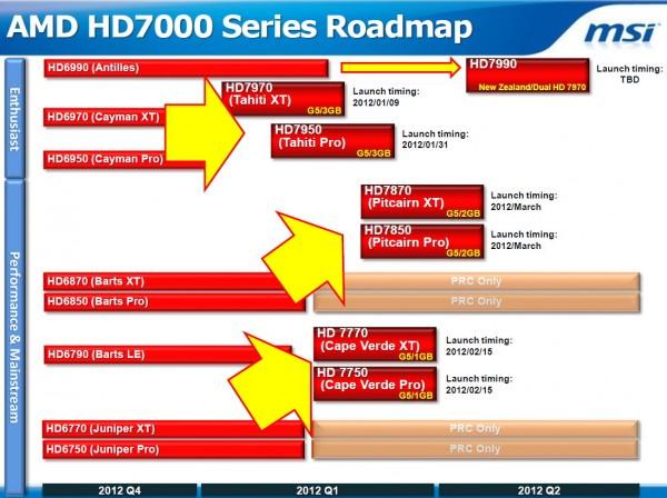 Radeon HD 7850, HD 7870