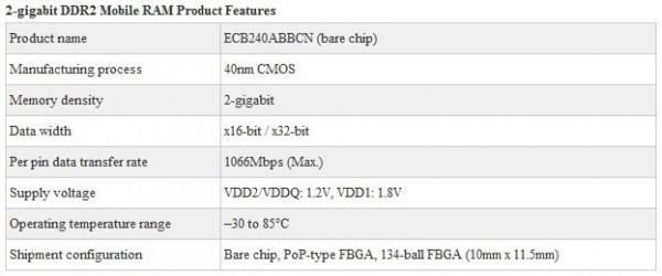 2 Гбит Elpida LPDDR2 DRAM