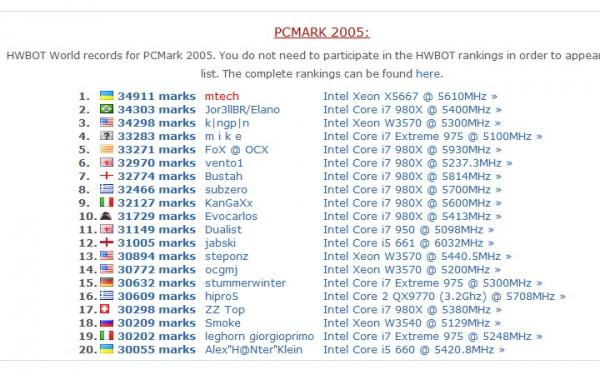 mtech pcmark 2005 wr top20 hwbot