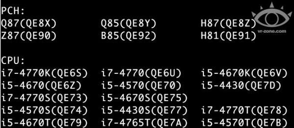 Процессоры Intel Haswell