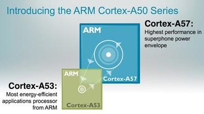 ARM готовит Cortex-A57 и Cortex-A53