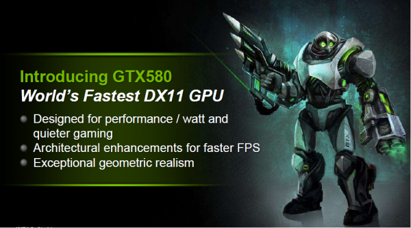 GeForce GTX 580 perfwatt