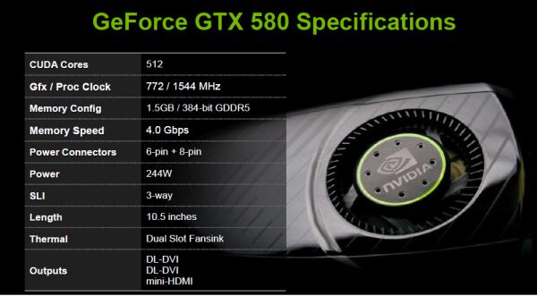 GeForce GTX 580 spec