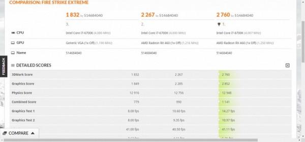 Radeon RX 580, Radeon RX 570, Radeon RX 550