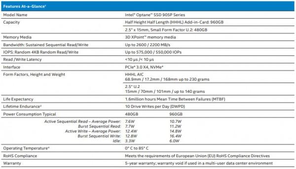 Intel Optane 905P SSD