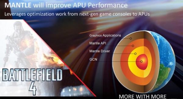 APU A10-7850K и A10-7700K