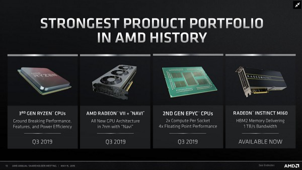 AMD Navi, Radeon, Sapphire