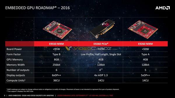 Radeon E9550, Radeon E9260