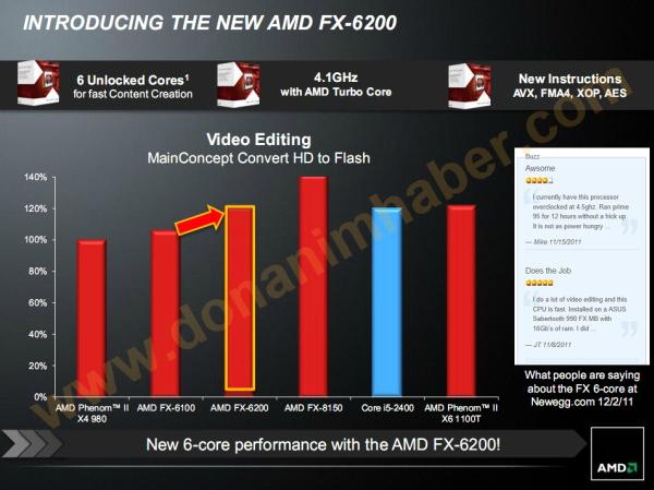 AMD, FX Series, Zambezi, Bulldozer